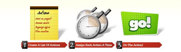 Time_Management_according_to_the_Pomodoro_Concept