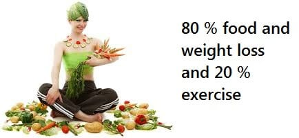 food and exercise 8020 rule
