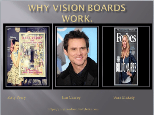 vision boards how they work