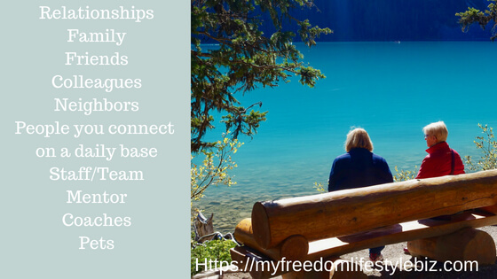 Relationships with family and friends