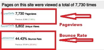 Bounce rate and pageviews