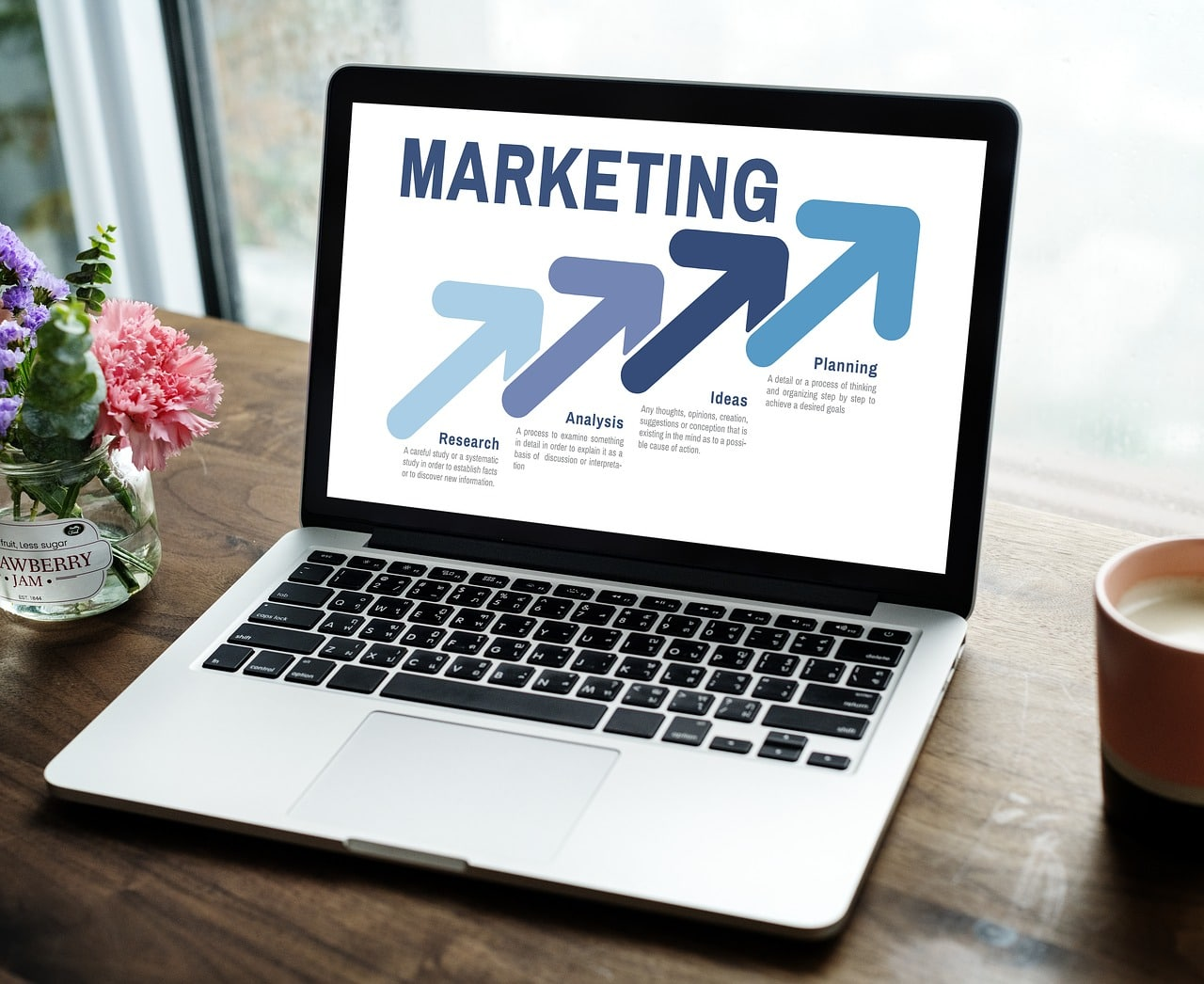 Digital Marketing made easy in 2019