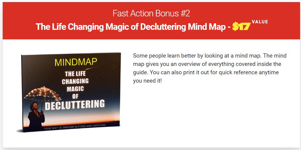 Fast action Mindmap